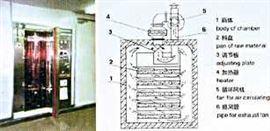 CHG系列穿流干燥机