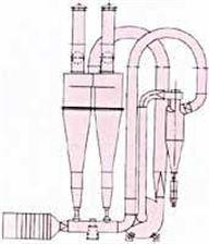 FG.QG.JG系列气流干燥机