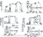 GWXL流化床再湿附聚造粒干燥机-常州市创工干燥设备工程有限公司