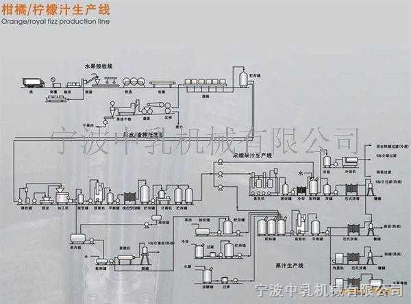 柠檬发电电路图
