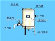 1-100立方-空气储罐 手机: