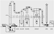 强化沸腾干燥机