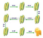 中試玉米汁飲料生產線