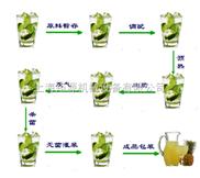 JYG-LJ-G-勾兑果汁果酱生产线